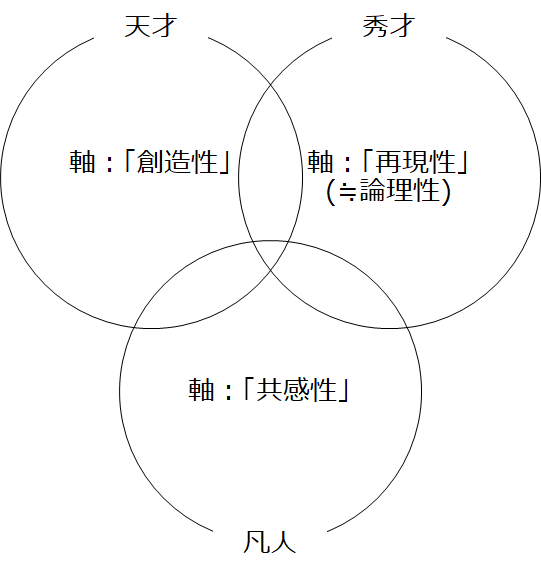 f:id:logichan:20191204104236p:plain