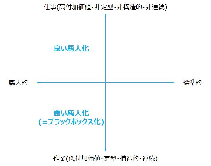 f:id:logichan:20191208100645p:plain