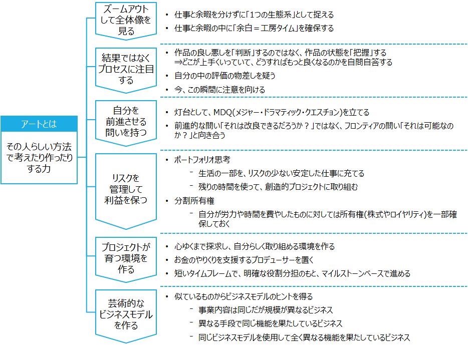 f:id:logichan:20200221211616p:plain