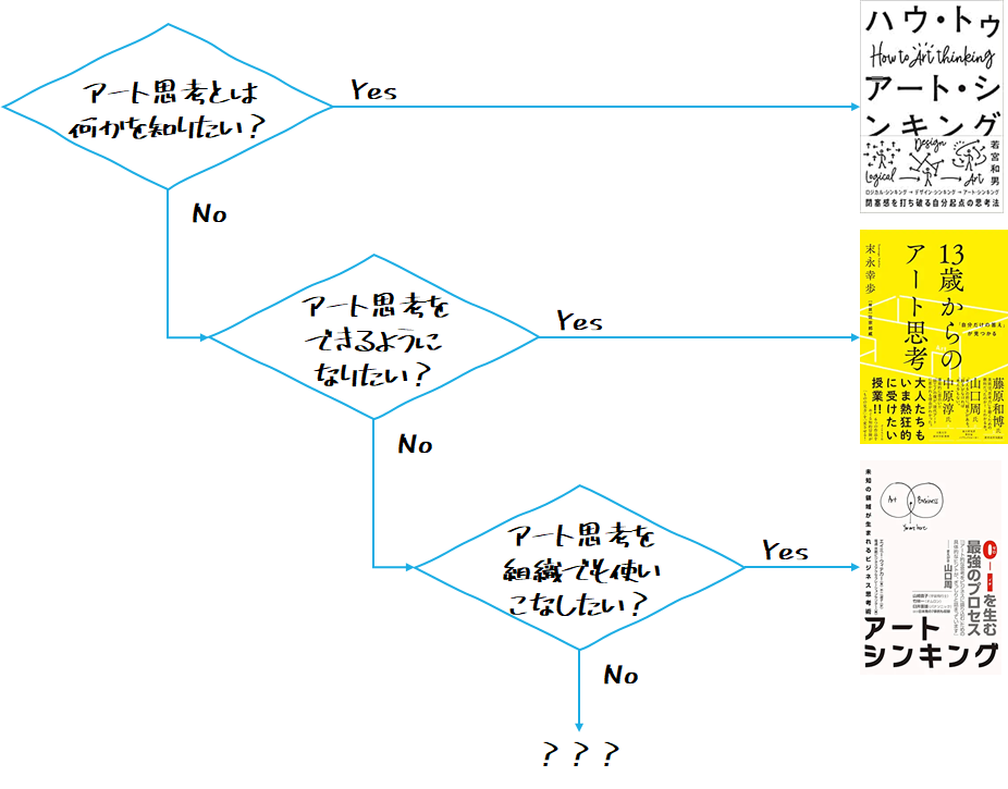 f:id:logichan:20200223111314p:plain