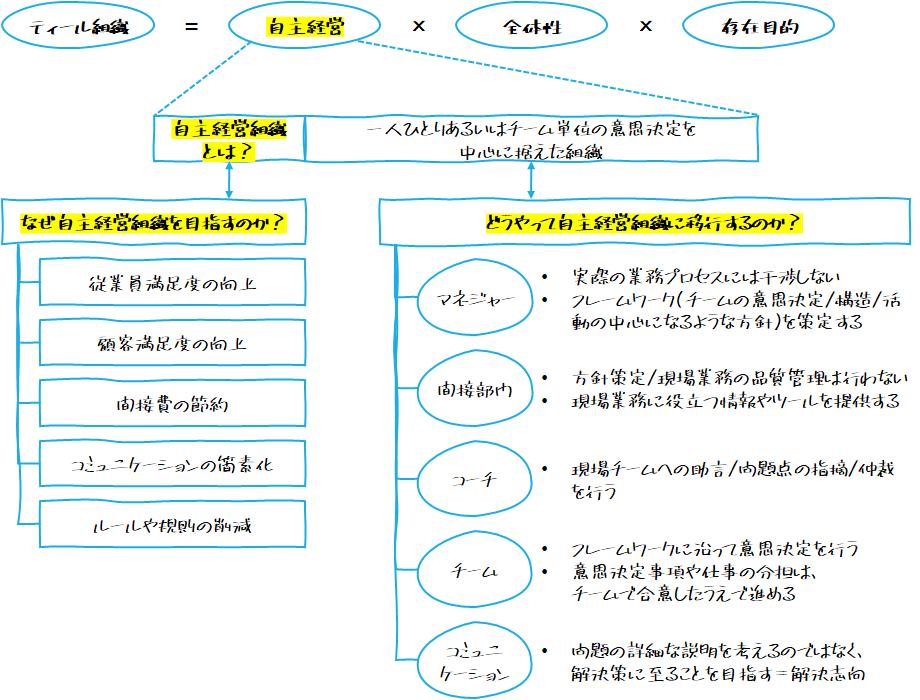 f:id:logichan:20200314134446p:plain