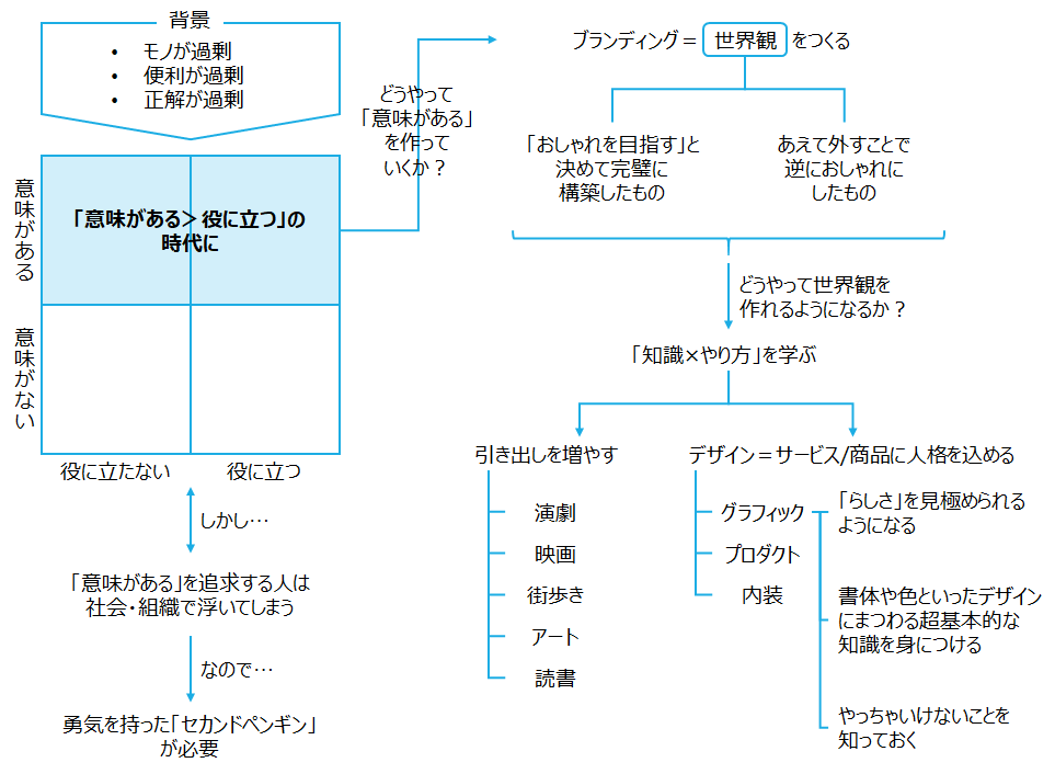f:id:logichan:20200322125840p:plain
