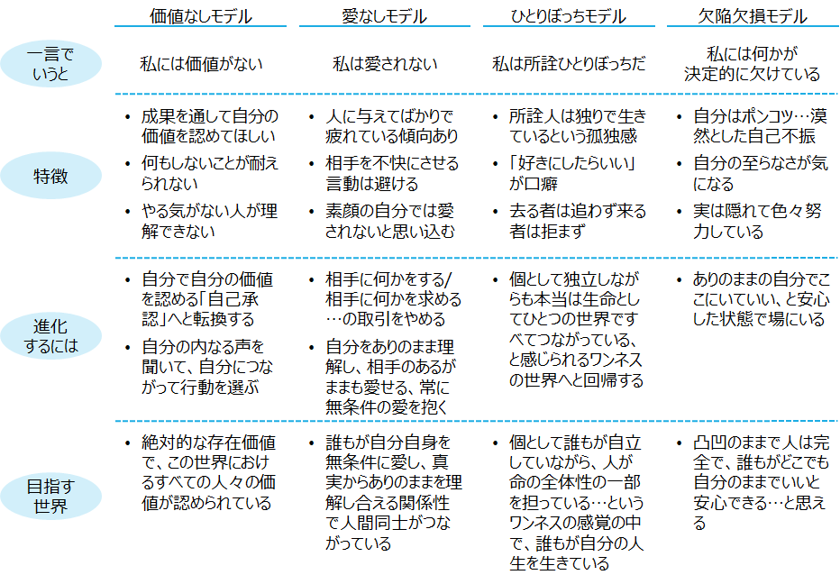 f:id:logichan:20200324085917p:plain
