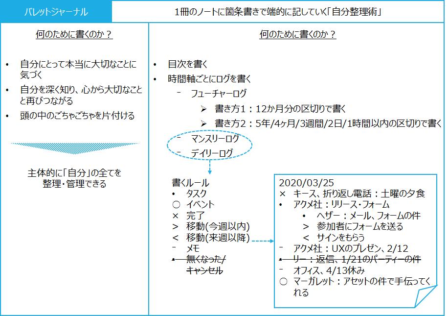 f:id:logichan:20200325223526p:plain