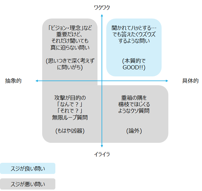 f:id:logichan:20200329225222p:plain