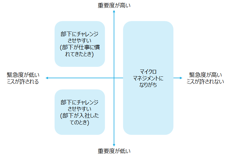 f:id:logichan:20200423090304p:plain