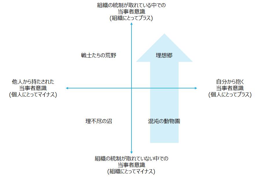 f:id:logichan:20200429213728p:plain