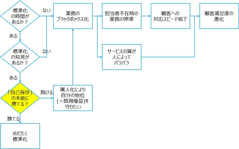 f:id:logichan:20200502165517p:plain