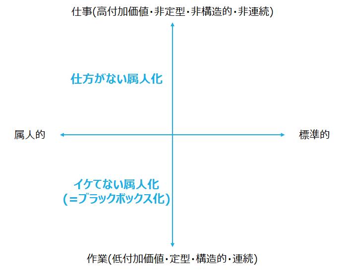 f:id:logichan:20200503092506p:plain