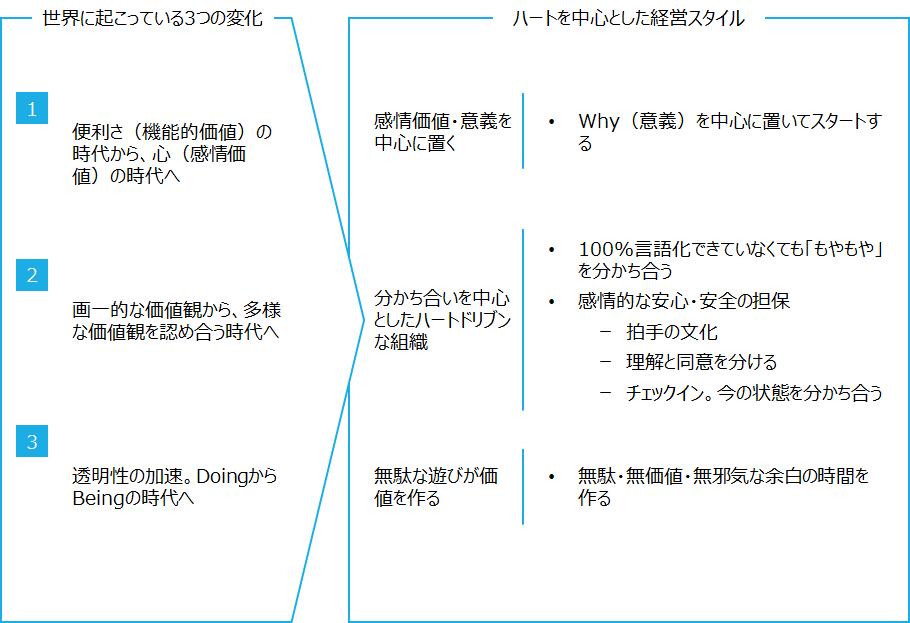 f:id:logichan:20200521155745p:plain