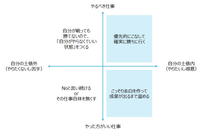 f:id:logichan:20200529075441p:plain