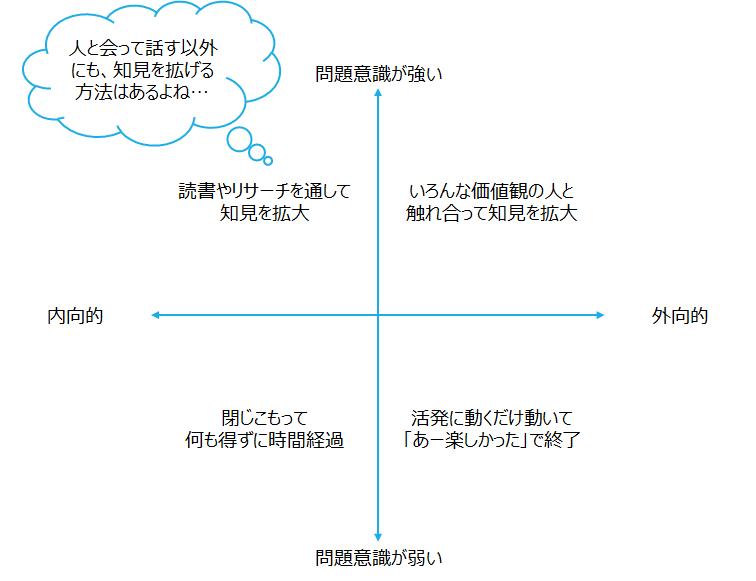 f:id:logichan:20200613171826p:plain