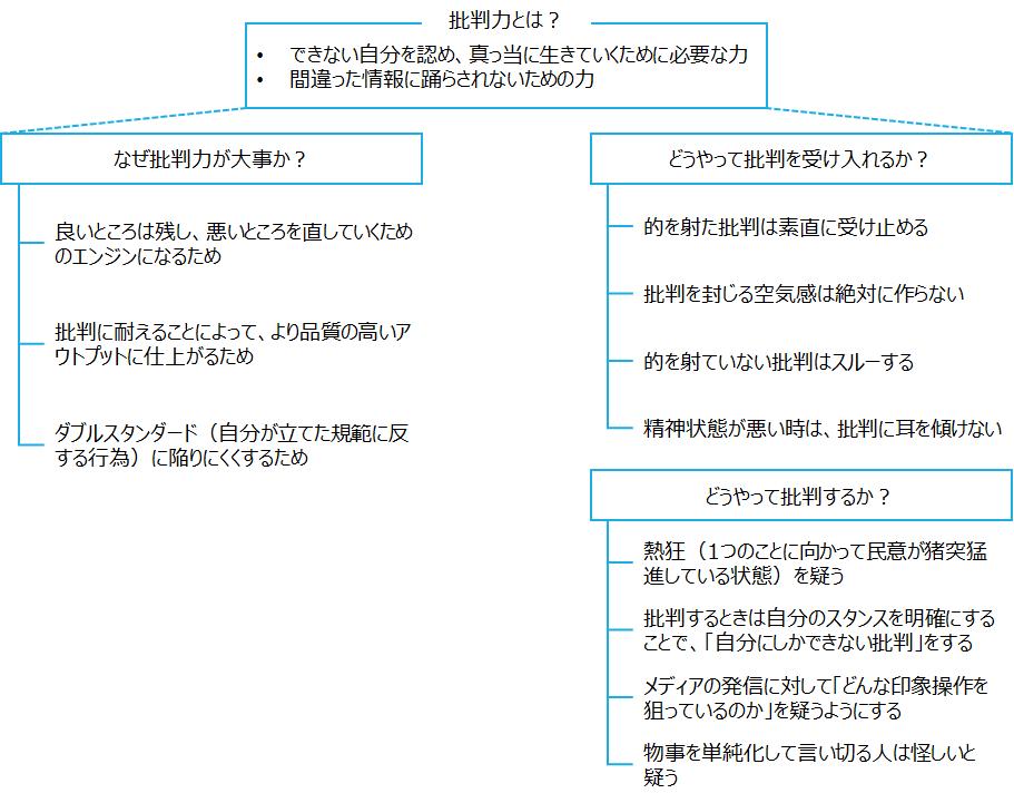 f:id:logichan:20200617231959p:plain