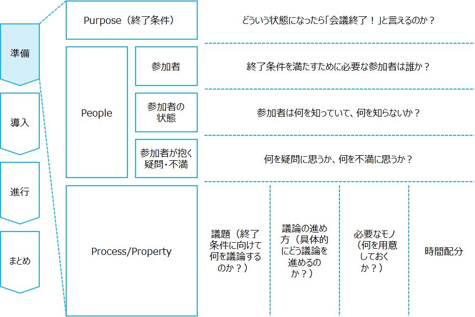 f:id:logichan:20200626233221p:plain
