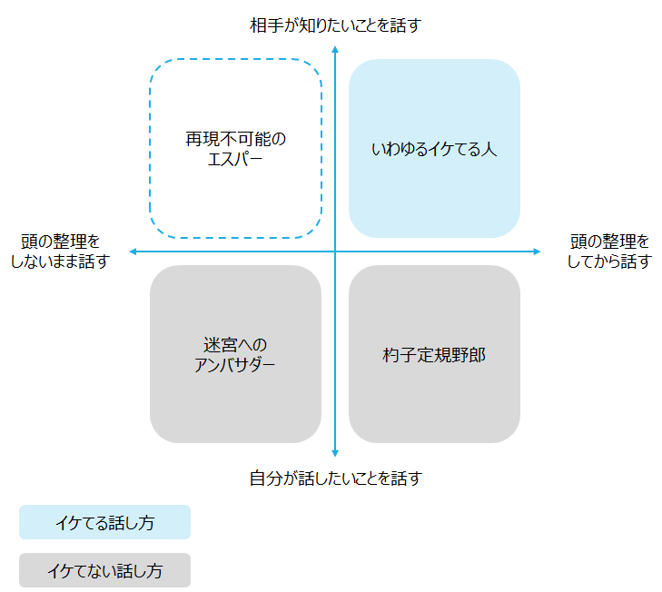 f:id:logichan:20200712004931p:plain