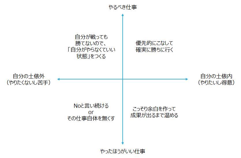 f:id:logichan:20200801211911p:plain