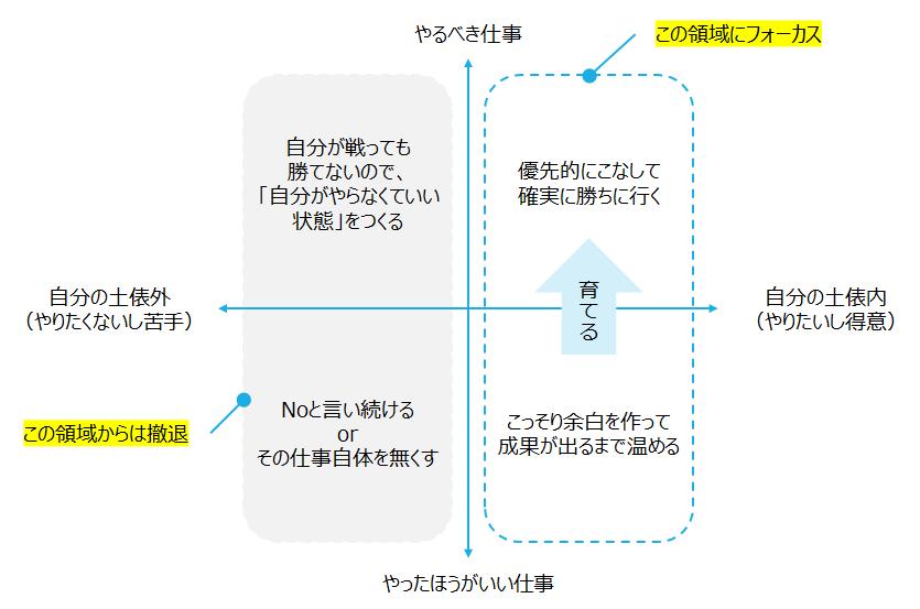 f:id:logichan:20200801221542p:plain