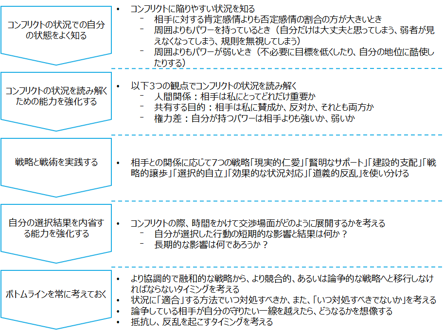 f:id:logichan:20200913202210p:plain