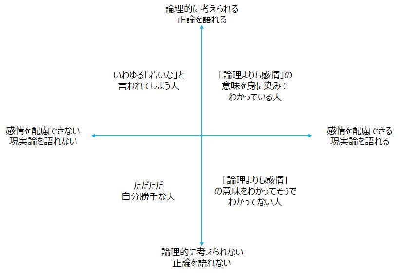 f:id:logichan:20201008231434p:plain
