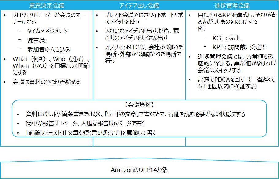 f:id:logichan:20201022203515p:plain