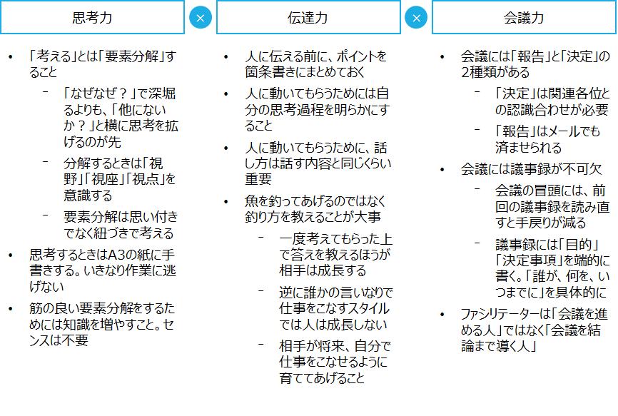 f:id:logichan:20201115164253p:plain