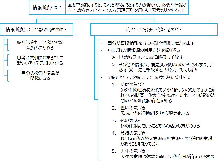 f:id:logichan:20201118231208p:plain
