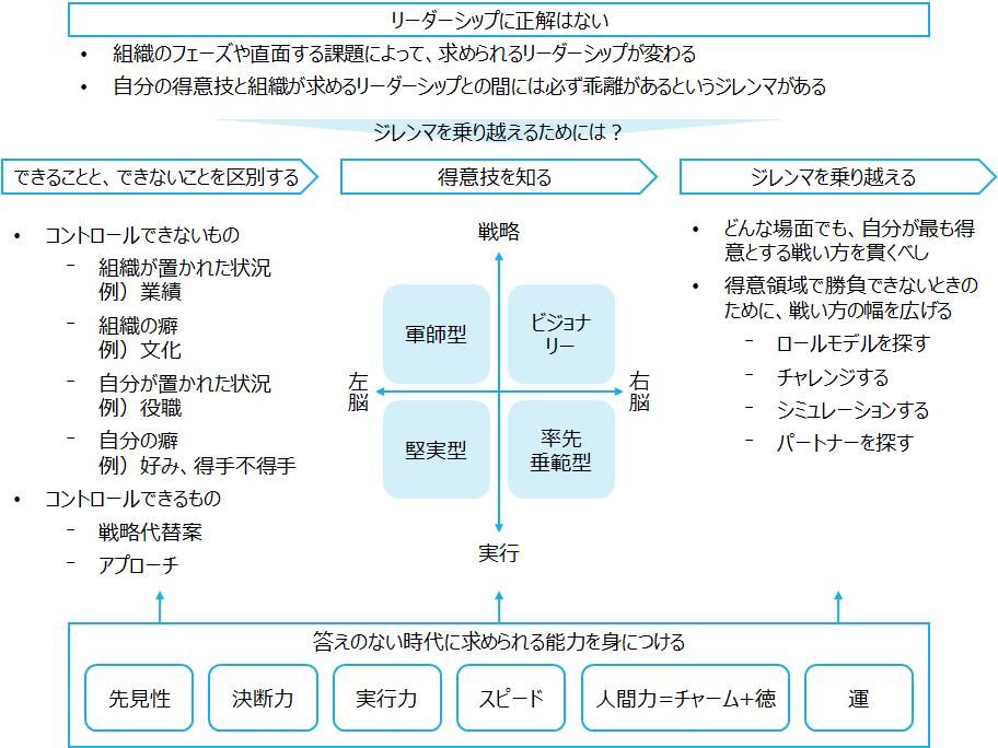 f:id:logichan:20201119215941p:plain