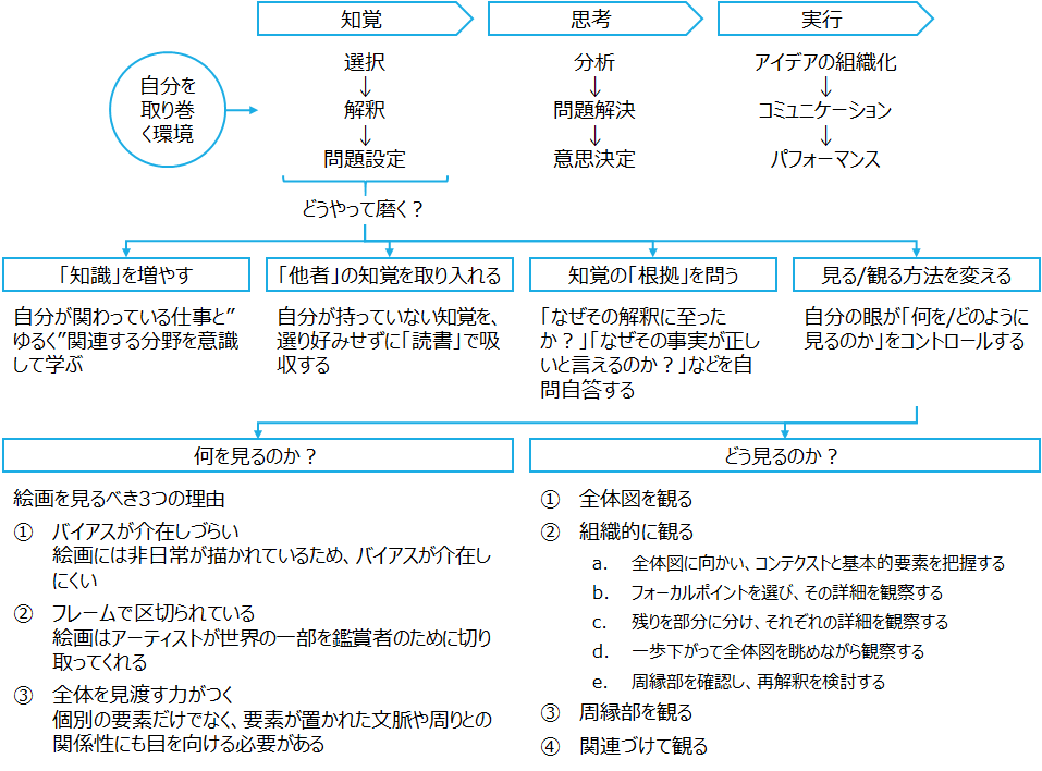 f:id:logichan:20201122111922p:plain