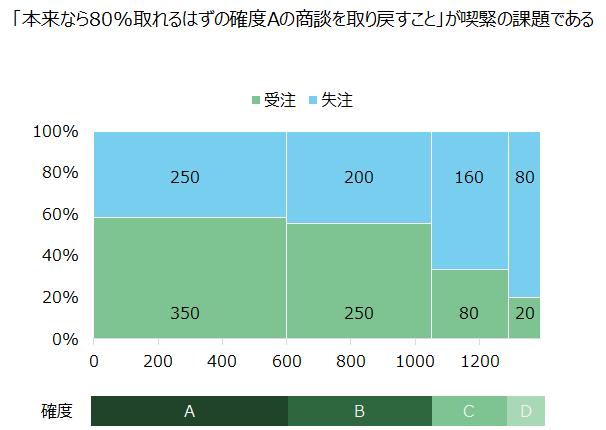 f:id:logichan:20201125215849p:plain