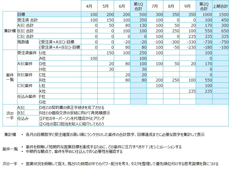 f:id:logichan:20201205163001p:plain