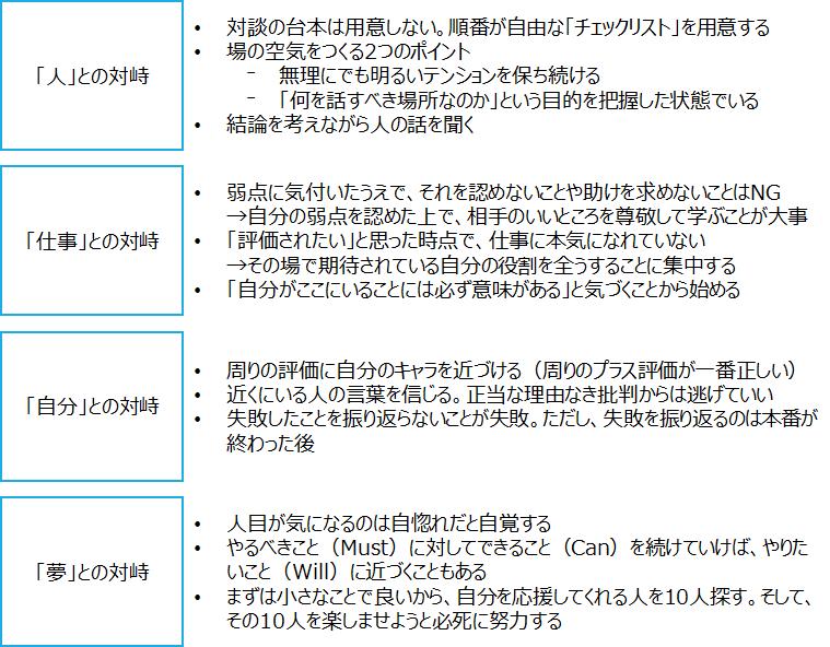 f:id:logichan:20210111171243p:plain