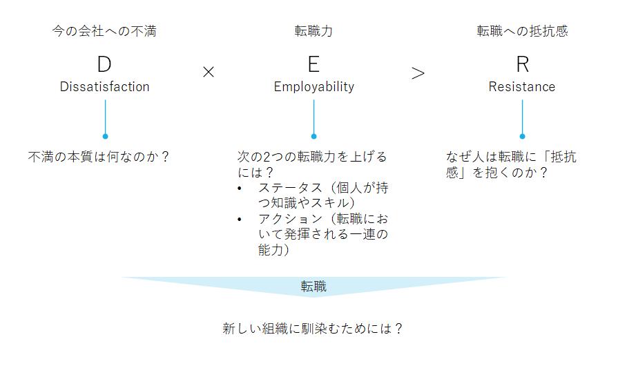 f:id:logichan:20210406221602p:plain
