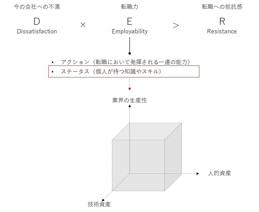 f:id:logichan:20210406225446p:plain