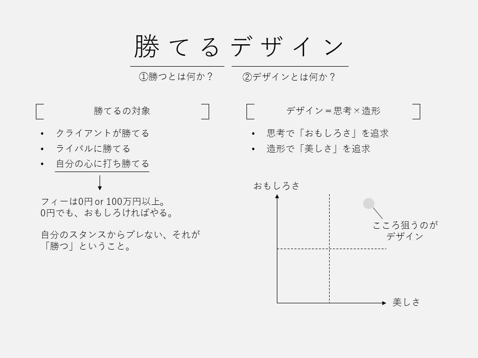 f:id:logichan:20210430111657p:plain