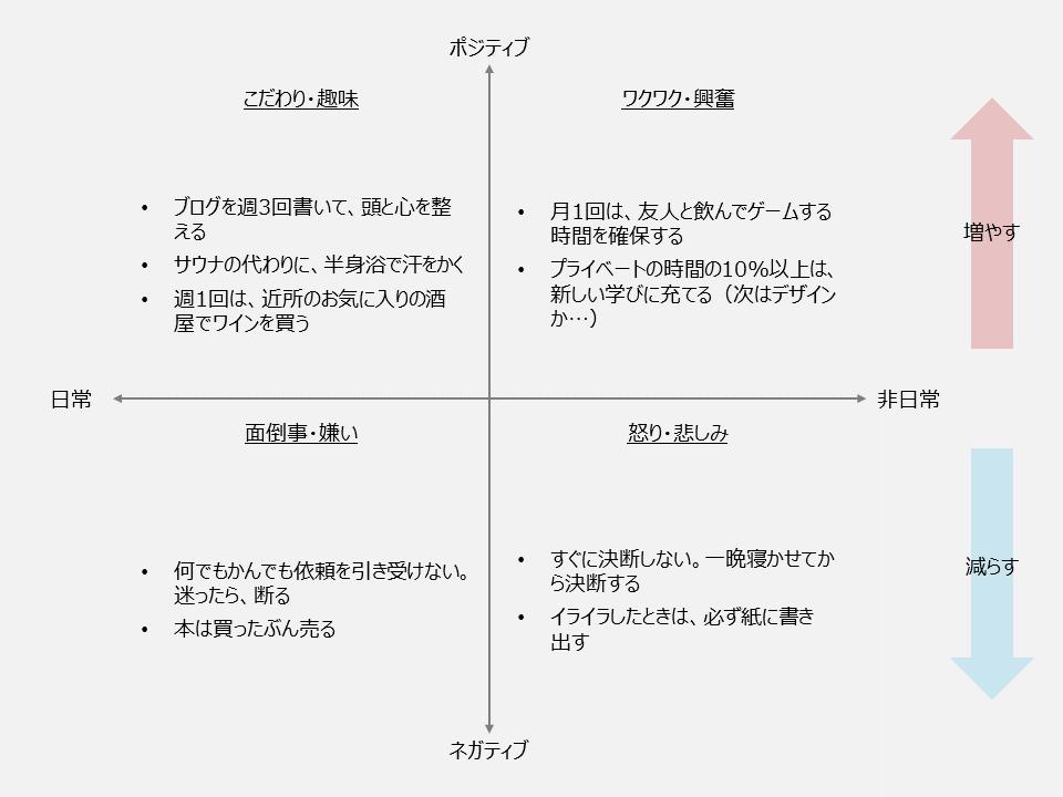 f:id:logichan:20210501153600p:plain