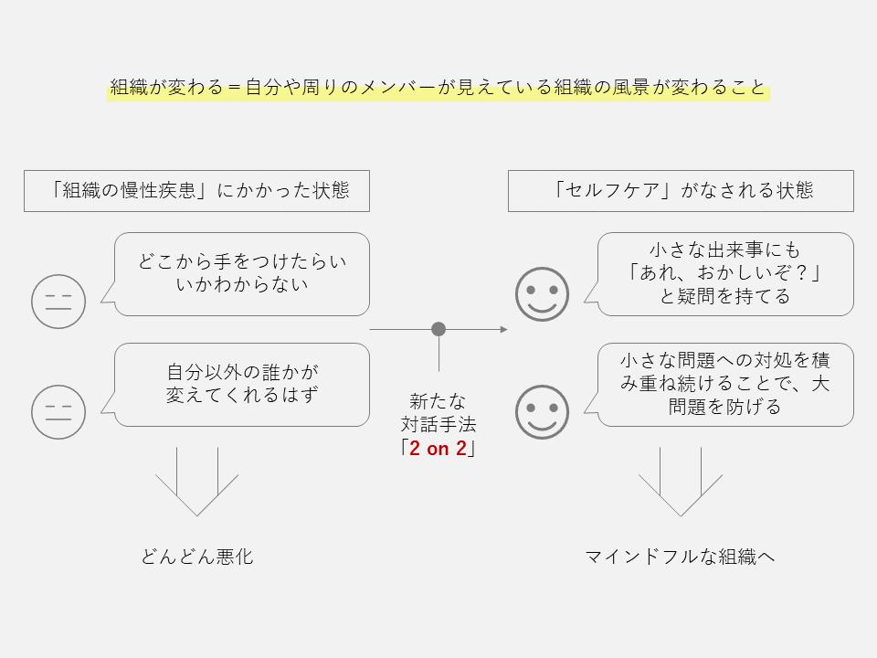 f:id:logichan:20210503163349p:plain
