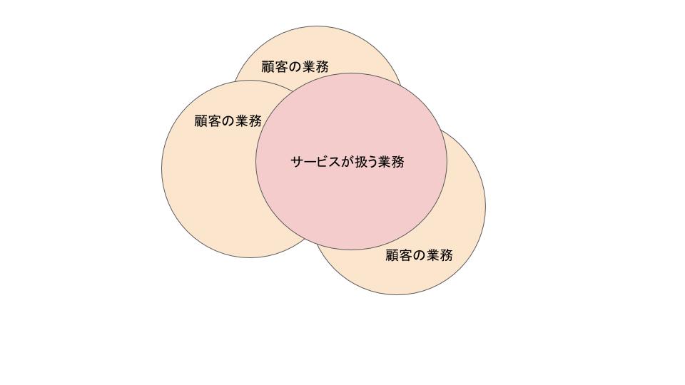 f:id:logy0704:20210113231440p:plain