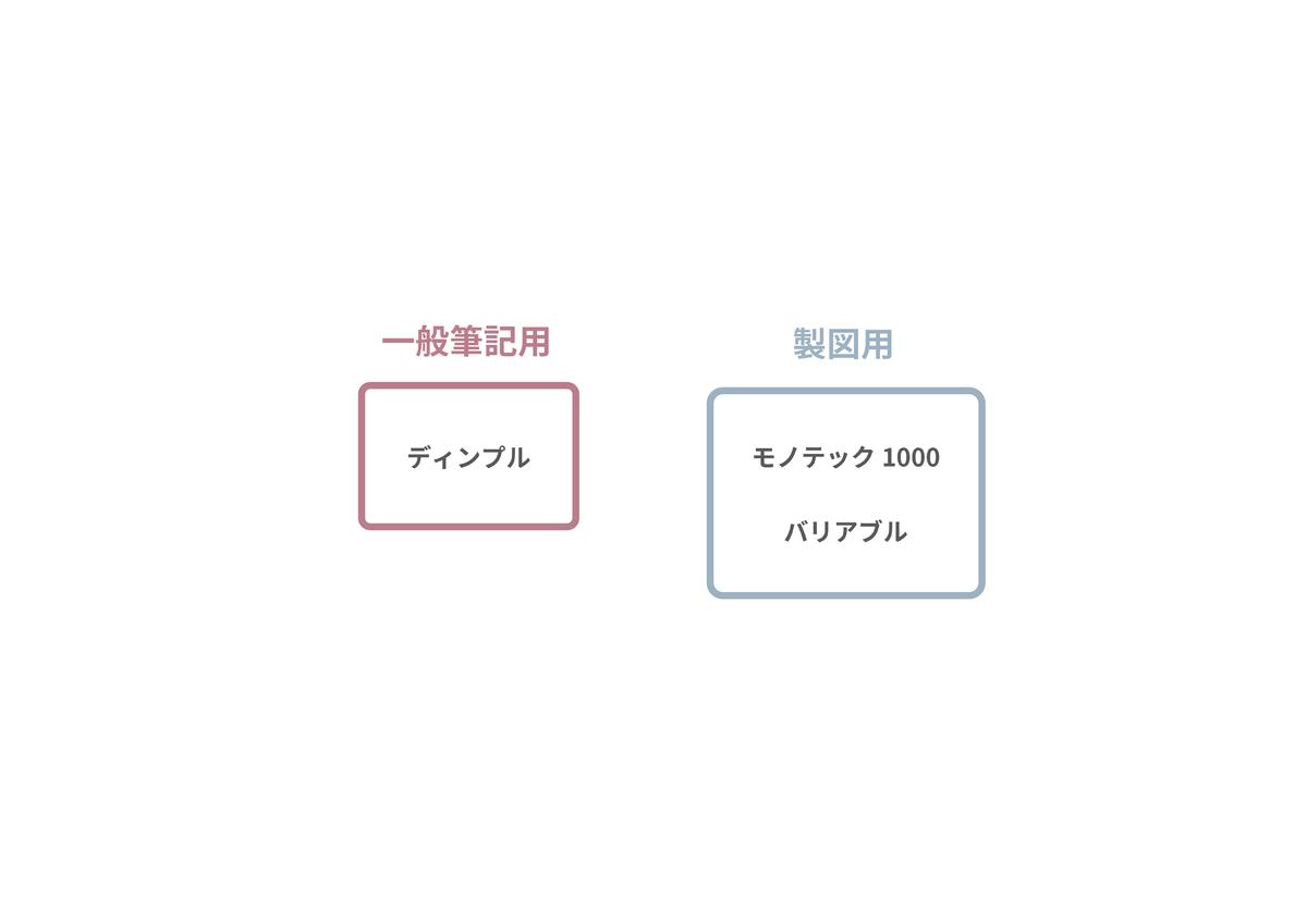 f:id:lololol_stWh2:20200422015719p:plain