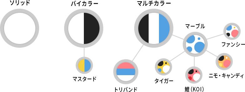 f:id:lomotani:20190216015817j:plain