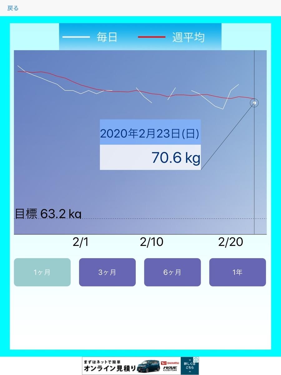f:id:lonely_bloger:20200223233247j:plain