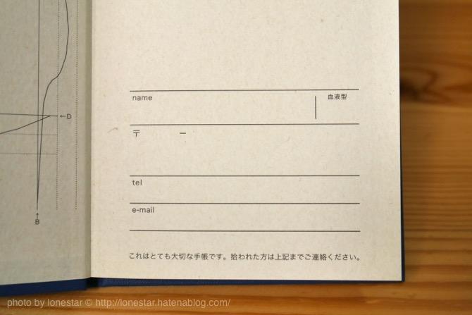 琵琶湖 野帳