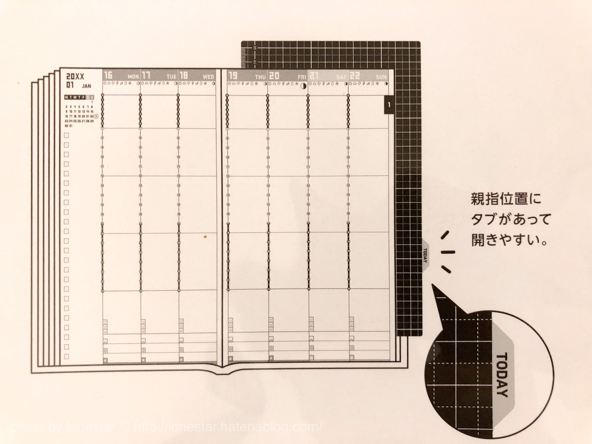 ジブン手帳 下敷き