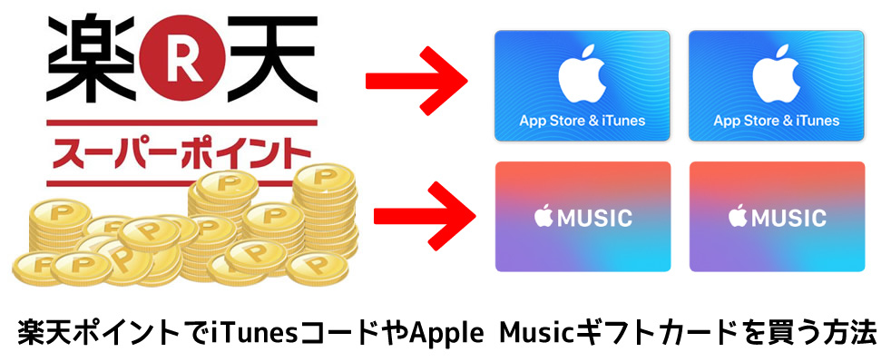 楽天ポイント iTunesカード