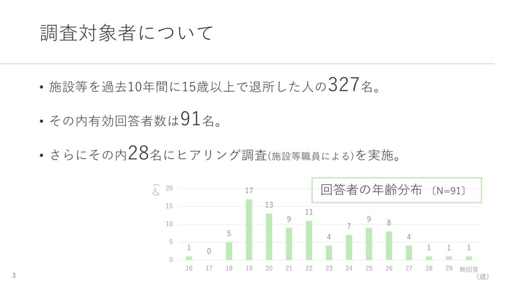 f:id:longnetsu:20171218162304p:plain