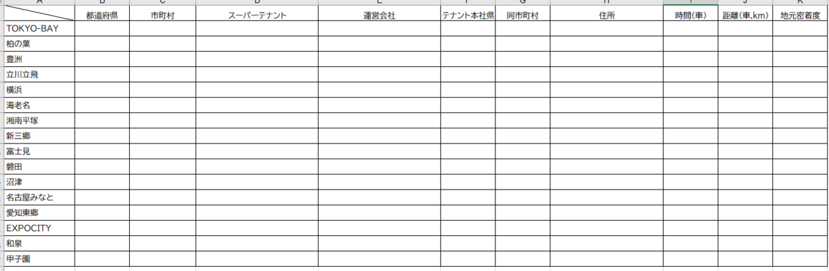 f:id:lonow-net:20200604175049p:plain