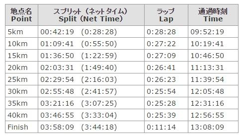 f:id:loona0144:20170227232547j:plain