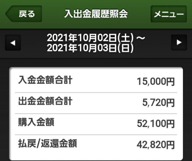f:id:loser_s:20211023182600j:image
