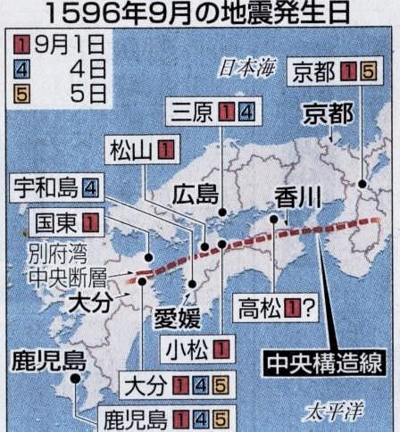 慶長伊予地震(1596年9月1日)→慶長豊後地震(9月4日)→慶長伏見地震 ...