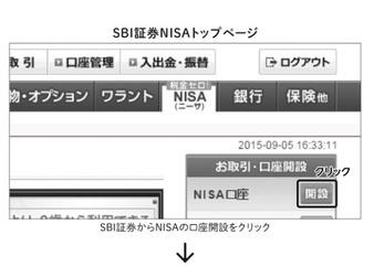 投資初心者が知っておくべきお得な制度NISAとは?NISAの始め方まで詳しく紹介