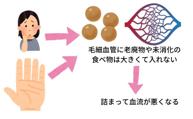 肌のくすみや、冷え性が生じるやすくなる